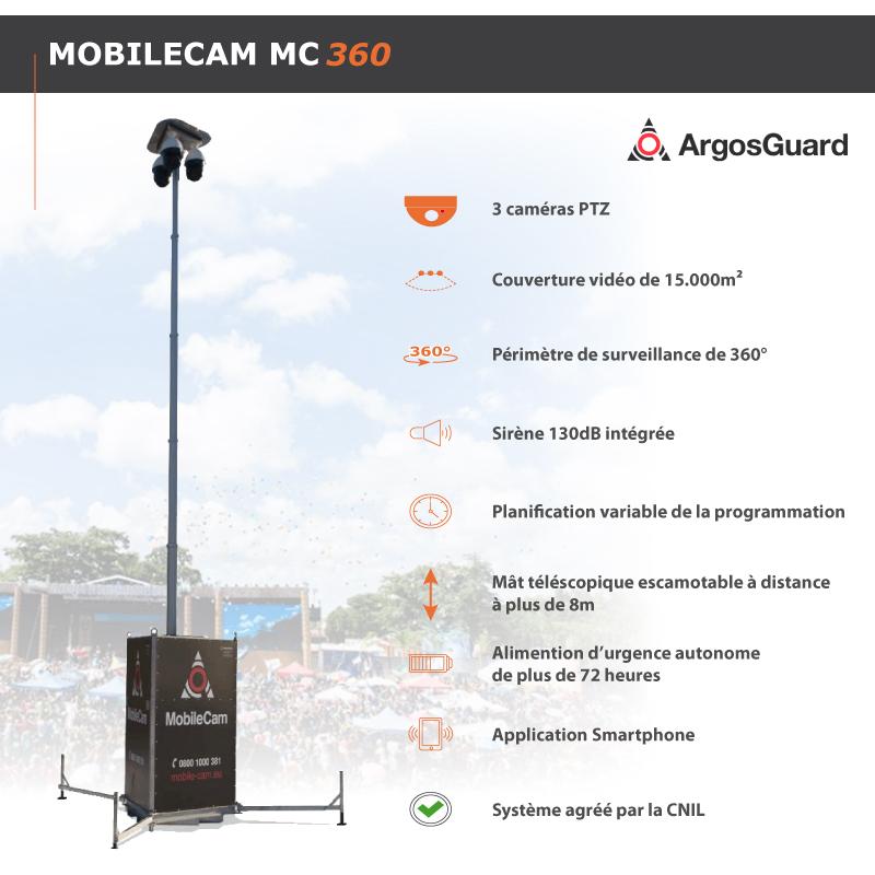MobileCam : Votre solution de videosurveillance